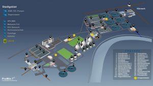 Prozessleitsystem Kläranlage Kassel