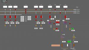 ProWin Netzleitsystem thyssenkrupp