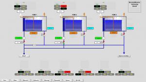 Prozessleitsystem Wasser Wittlich