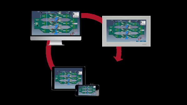 Prozessleitsystem Web